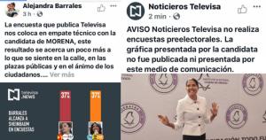 Barrales presume encuesta apócrifa en la que está empatada con Sheinbaum, y Televisa le responde