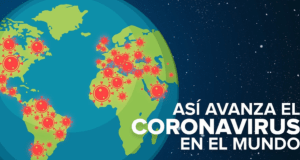 Panorama del coronavirus en el mundo