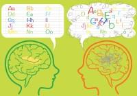 La dislexia infantil. Síntomas, causas y tratamientos.