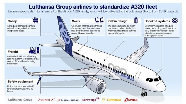 Airbus_A320neo_groupe_Lufthansa