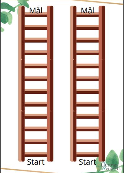 Spilleplade til Stigespillet - Et læsespil med lydrette ord på to bogstaver