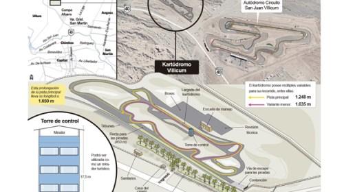 Comienza cuenta regresiva para inauguración de Kartódromo de Albardon