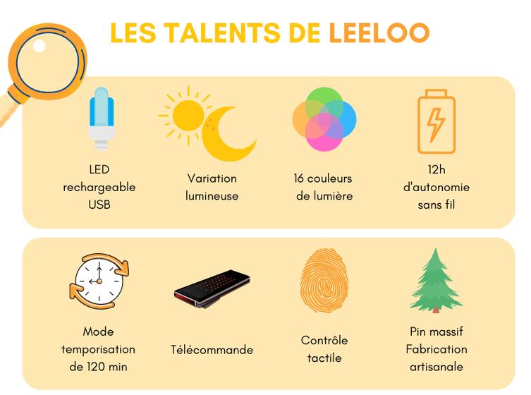 les talents de leeloo