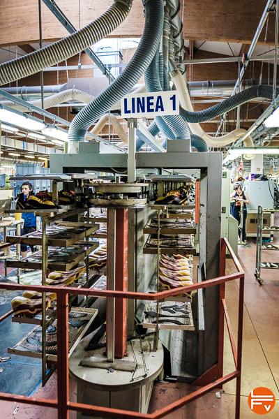 ligne production
