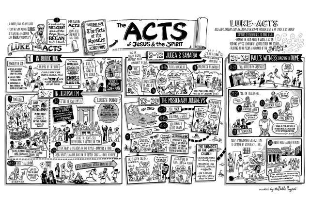 Acts poster.jpg
