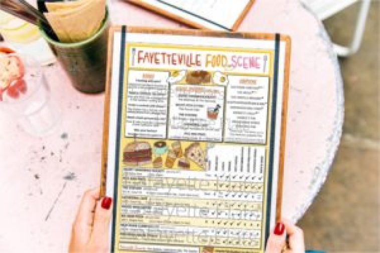 The Fayetteville Food Guide