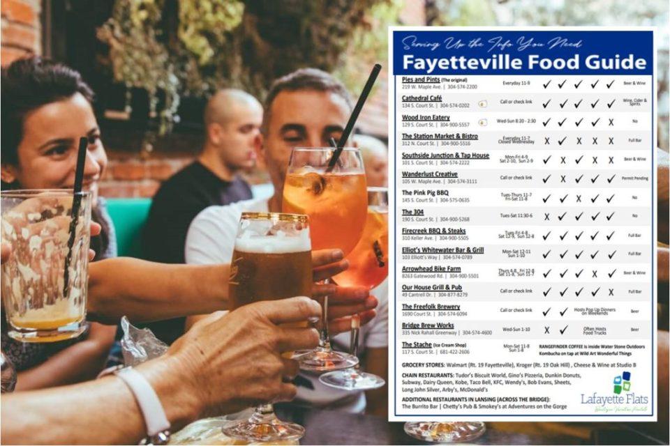 Fayetteville WV Food Guide