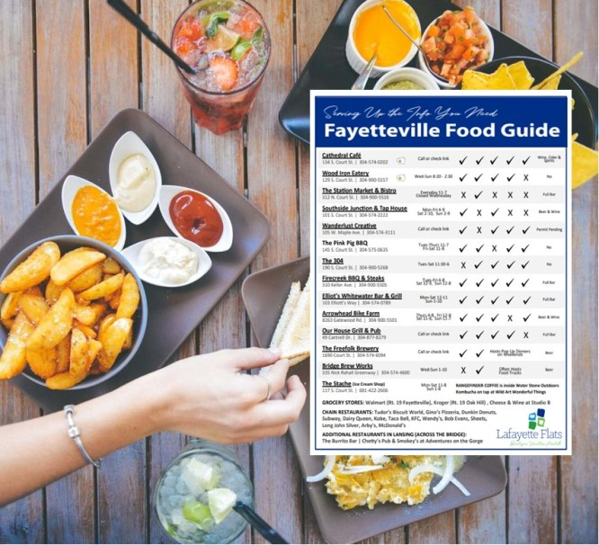 Fayetteville WV Food Guide