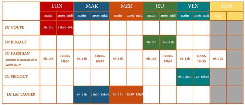 Planning Médecins Juillet 2019
