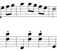 mazurka motif c