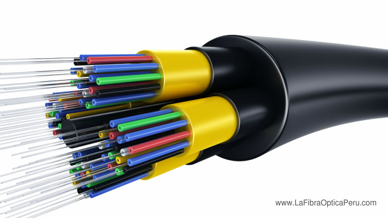 Fundamentos de la Fibra Optica
