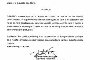 VERIFICADO. Acuerdo de Pleno permite que partidos políticos participen en residuo pese a obtener cociente o medio cociente