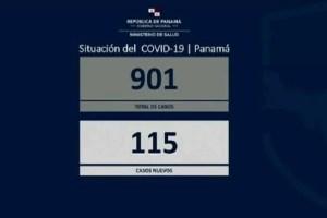 MINSA reporta 901 casos de Covid-19 y 17 fallecidos