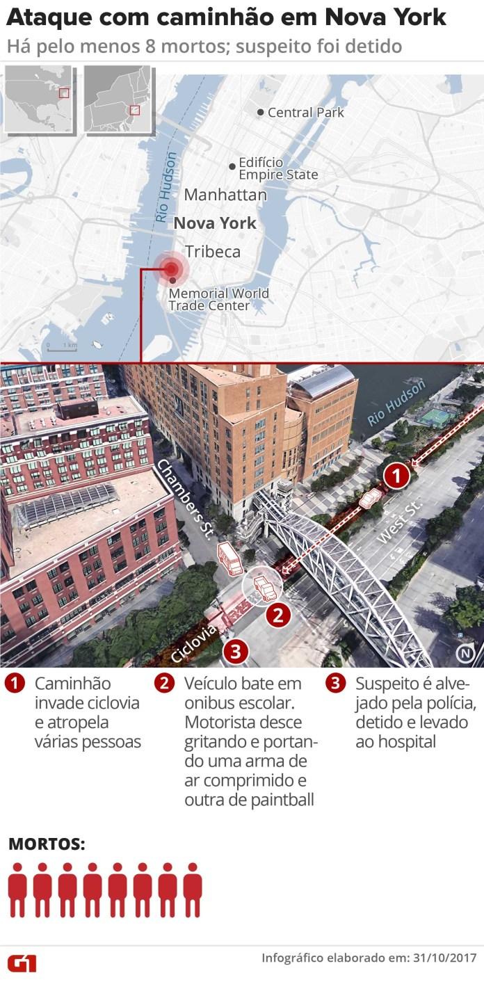 Mapa do ataque em Nova York ocorrido nesta terça-feira (31) (Foto: Alexandre Mauro, Igor Estrella e Roberta Jaworski / G1)