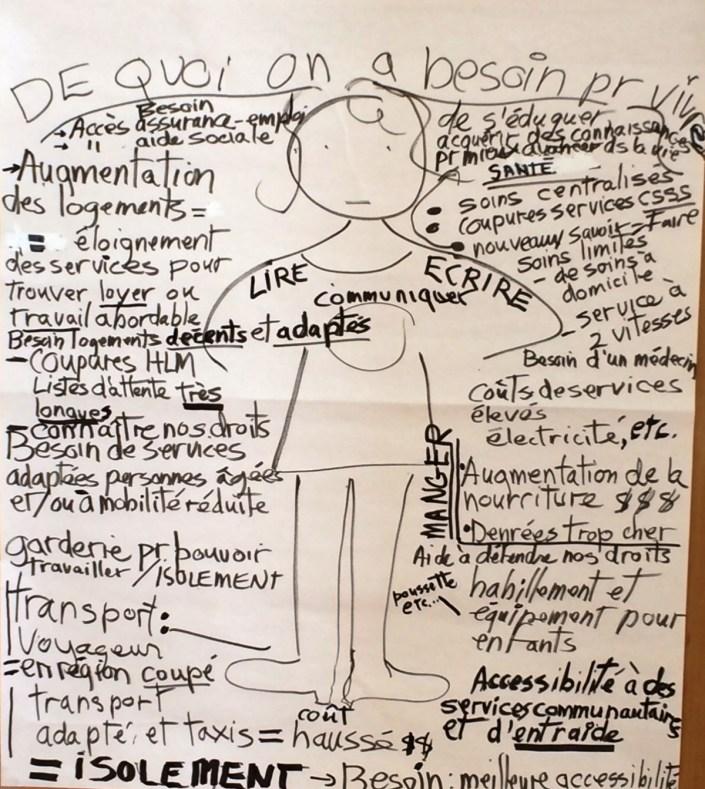 Besoins pour vivre_2015-03-23_Alpha