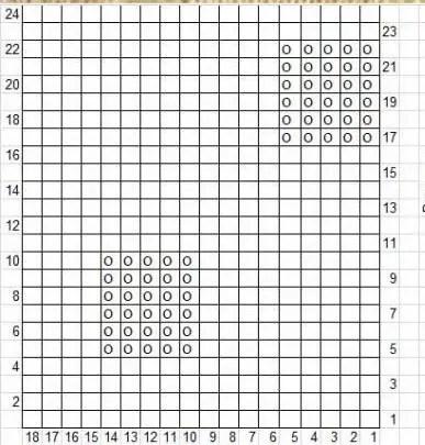 Jouons à la géométrie au tricot