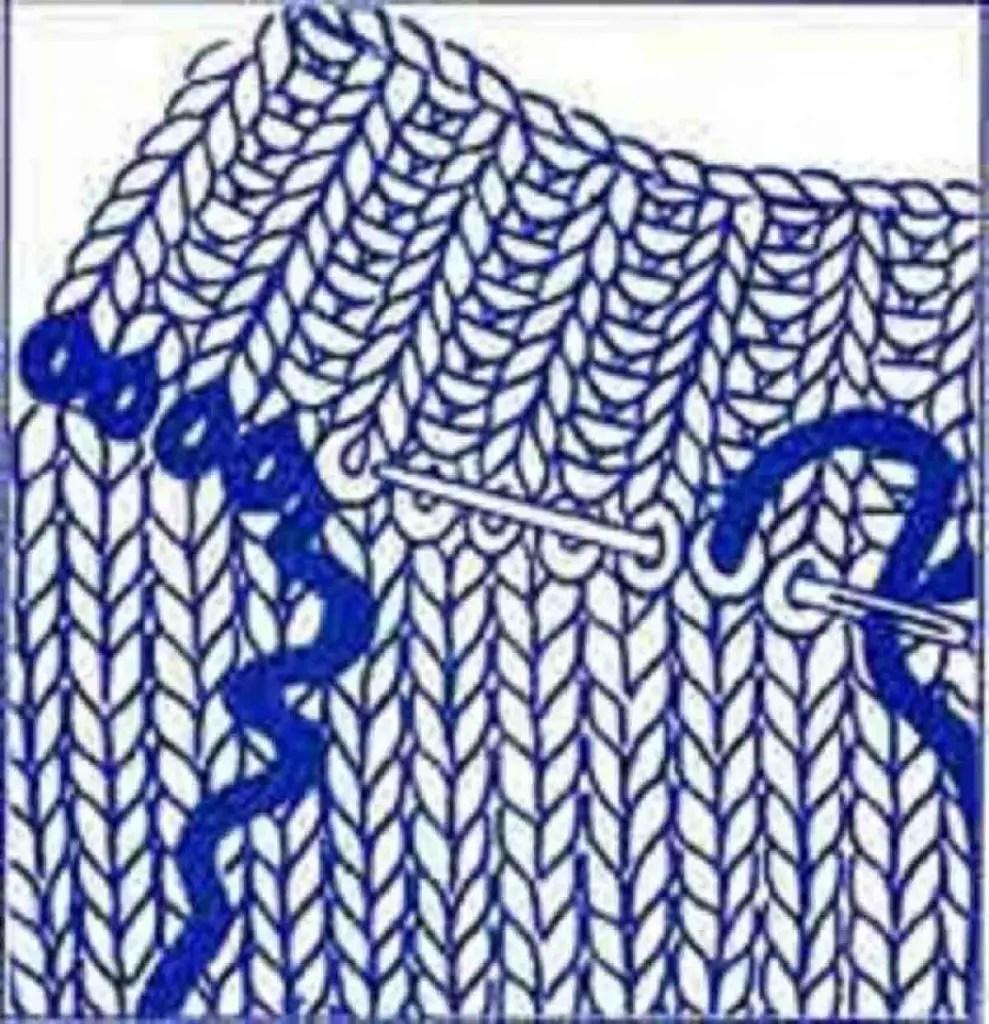 Assembler un pull au tricot 2e partie
