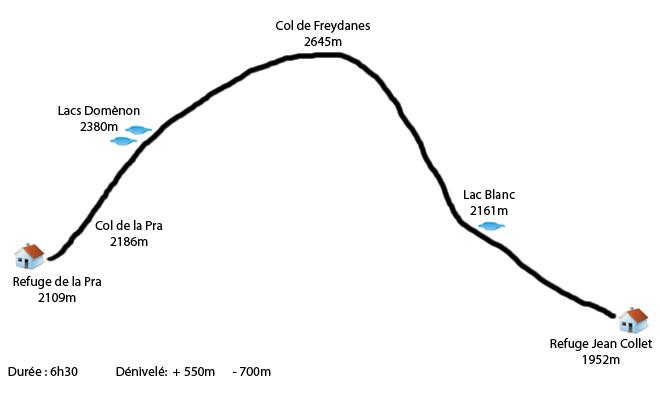 Refuge de La Pra - refuge Jean Collet - Belledonne - Alpes
