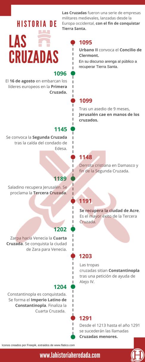 Infografía cruzadas