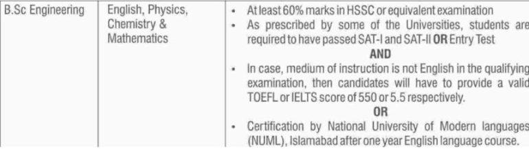 BSc Engineering Eligibility Criteria In Pakistan
