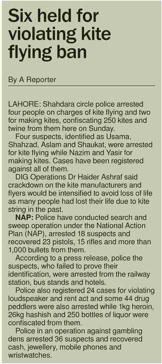 Kite Flying Ban In Lahore