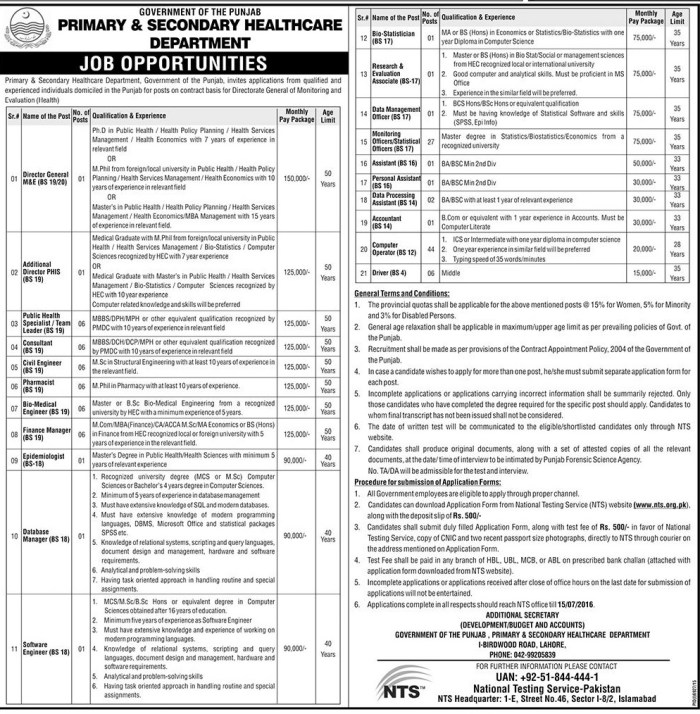 government-of-the-punjab-healthcare-department-jobs-in-2016