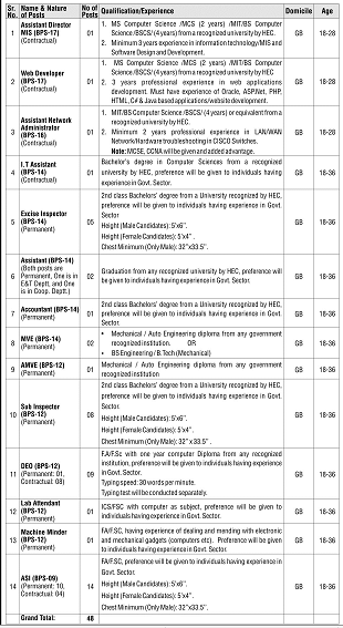 14-seats-available-in-excise-and-taxation-gilgit-baltistan-jobs-2016-notice