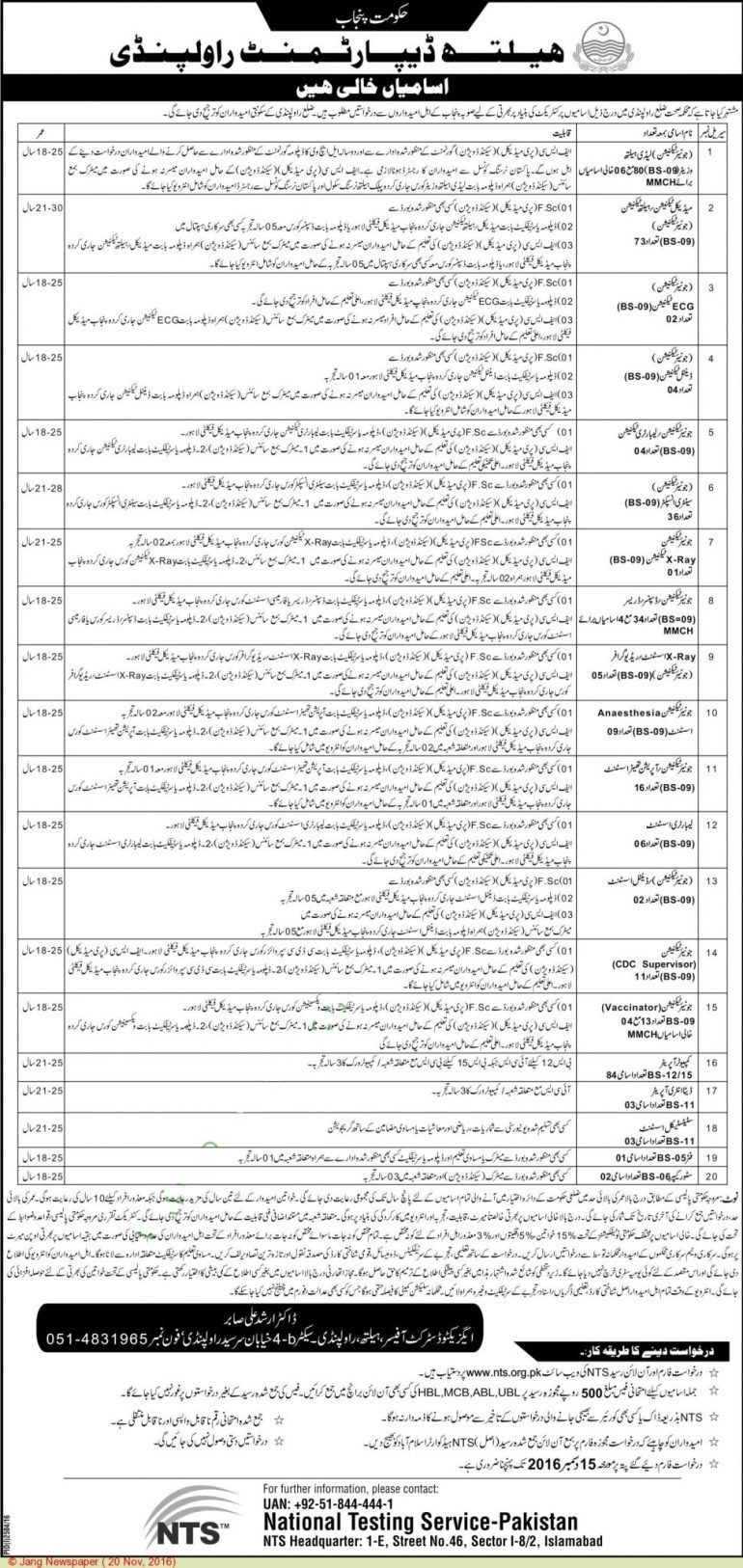 health-department-rawalpindi-jobs-detailed-information-november-2016