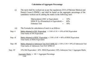 UHS Merit Calculator Formula 2017 Aggregate For Admission In Punjab Medical Colleges