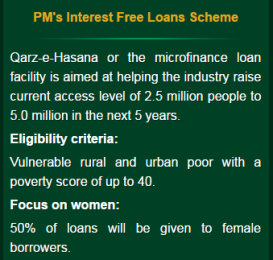 Prime Minister Interest Free Loans Scheme Application Form Download