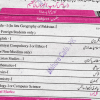 9th Class Science Group Subjects In Pakistan, Paper Marks Division