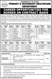 Nurses Jobs In Primary Secondary Healthcare Department Punjab NTS Test Form Download