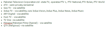 TV Channels of Pakistan