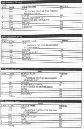Lahore Board 12th Class Pre Medical, Engineering Group Subjects Code Name Theory Marks