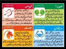 Daily Horoscopes In Urdu 19 May 2017 Star Sign In Urdu Aaj Ka Din Mere Liye Kaisa Hai