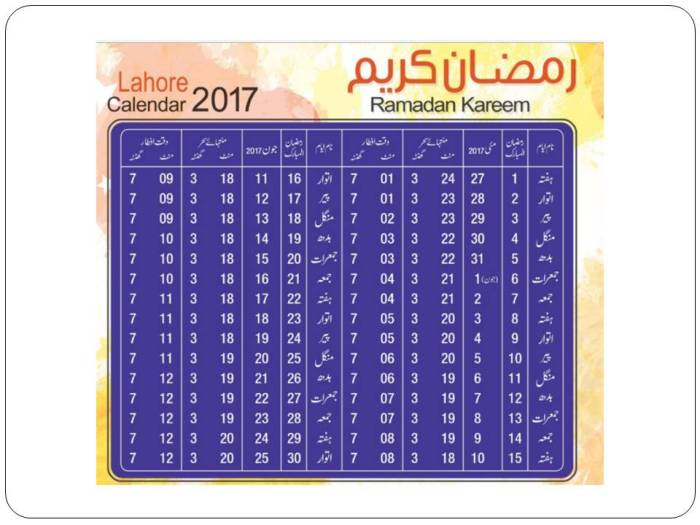 Lahore Ramadan Timings 2017