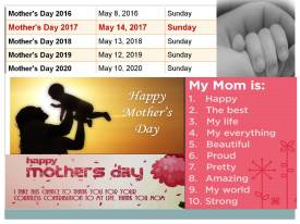 Mothers Day 2017 Date In Pakistan What Is The Date Of Mother's Day