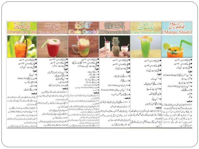 Can I Drink Juice On Ramadan