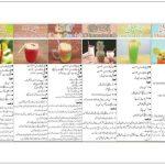 Ramadan Iftar Special Drinks Recipes In Urdu Pakistani Best Drinks In Iftar