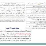 Taraweeh Prayer Method In Urdu Namaz E Taraweeh Ka Tareeqa