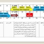 Airport Security Force Written Test Result 2017 Corporal June Final List Shift 1 To 4