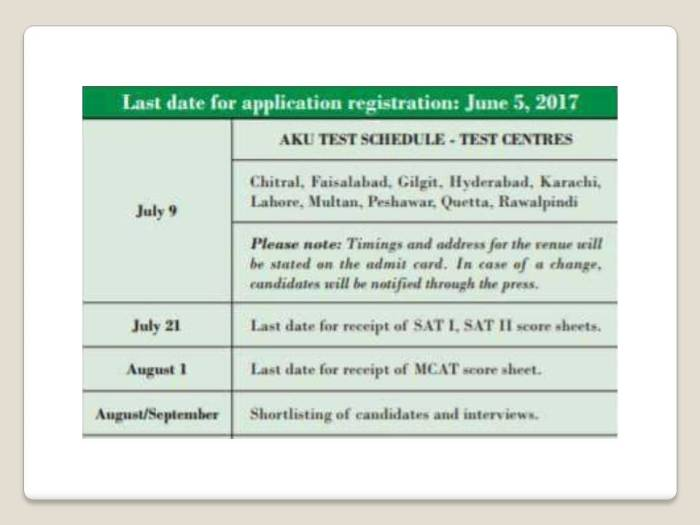 Aga Khan University MBBS Admission Schedule 2017