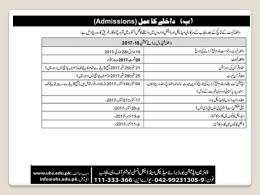 Ghazi Khan Medical College Merit List 2017 DG Khan GKMC Test Result Admission