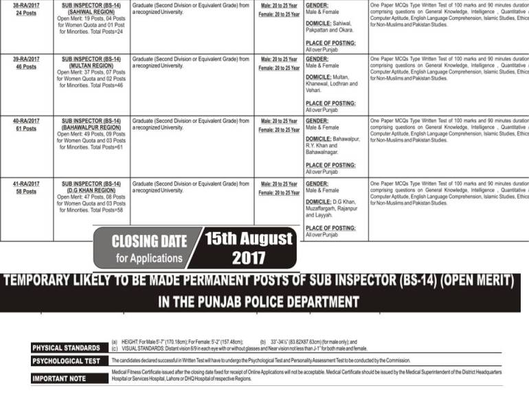 PPSC Sub Inspector Jobs 2017 Punjab Police Department August Last Date