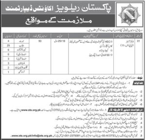 Pakistan Railway Junior Auditor Jobs 2017 OTS Apply Online Form Test Paper Pattern