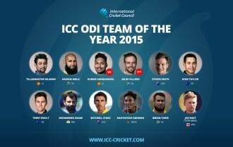 ICC-ODI-Team