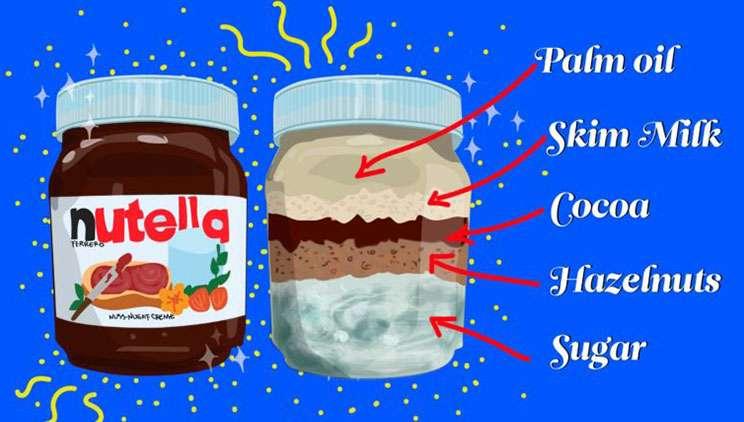Kur t'a kuptoni se çfarë përmban një kavanoz me Nutella nuk do t'a hani më kurrë