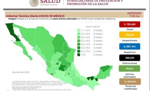 Esquema del avance del Covid-19 en México, hasta este sábado 23 de octubre.
