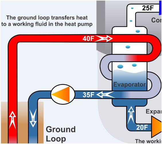 HP Schematic (evap)