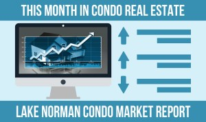 Lake Norman Condo Market Update
